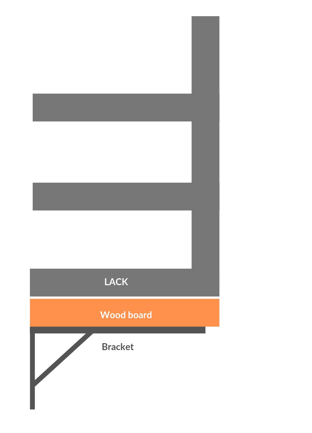 hang LACK wall unit backwards